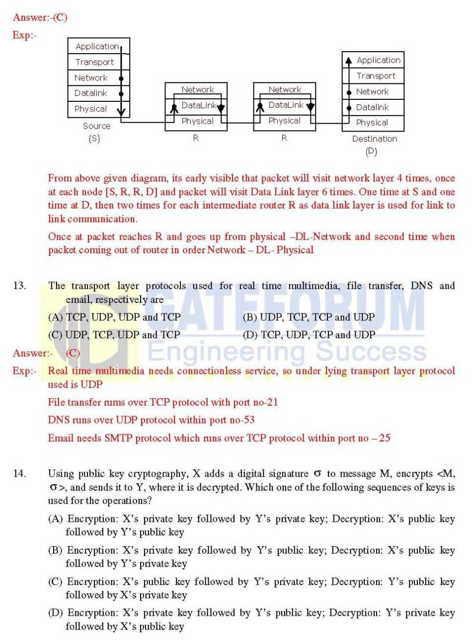 essay-if i were a computer engineer Find paragraph, long and short essay on computer for your kids, children and students  old generations of the computer were less effective with less functions but .