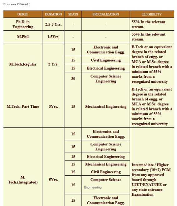 Engineering Management capitalize college subjects