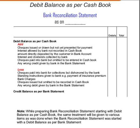 Doc7281122 Bank Reconciliation Statement Template The Example – Bank Statement Reconciliation Form