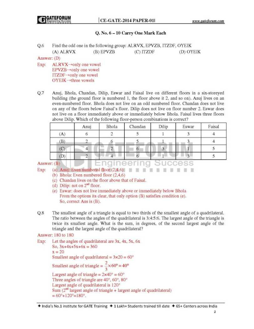 Past Year Question Papers Of Gate For Civil Engineering 2018 2019 Student Forum