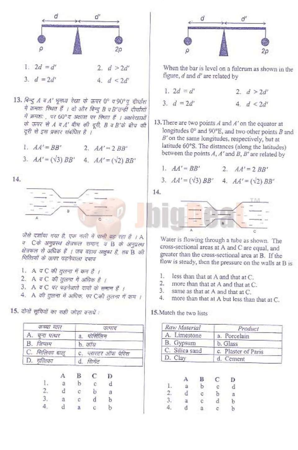 CSIR UGC NET previous year question papers of Physical