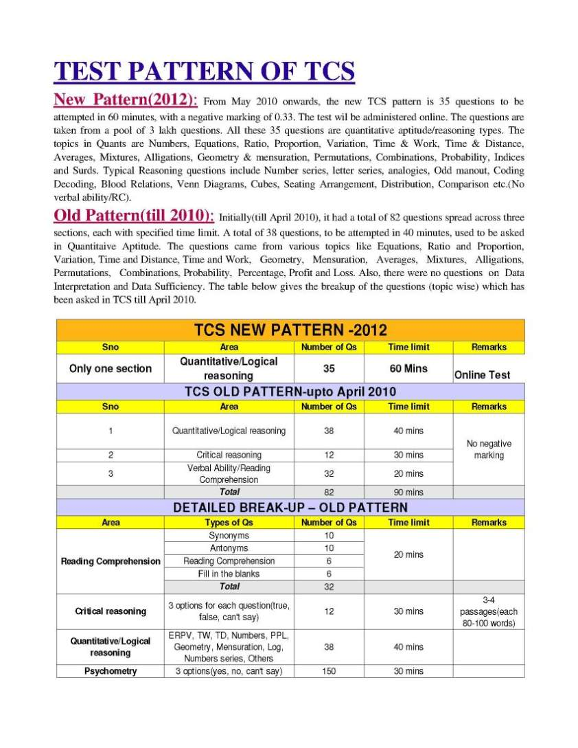 Pattern for CTS Exam - 2018 2019 Student Forum