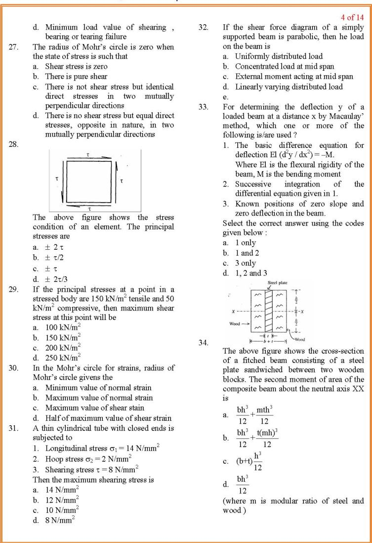 Junior Engineer Je Exam Previous Paper 2018 2019 Student Forum Shear Moment Diagram Distributed Load Rest Of The Questions Are Attached In Below File Which Is Free Cost