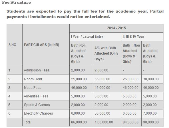 SRM B.Tech Fee Structure
