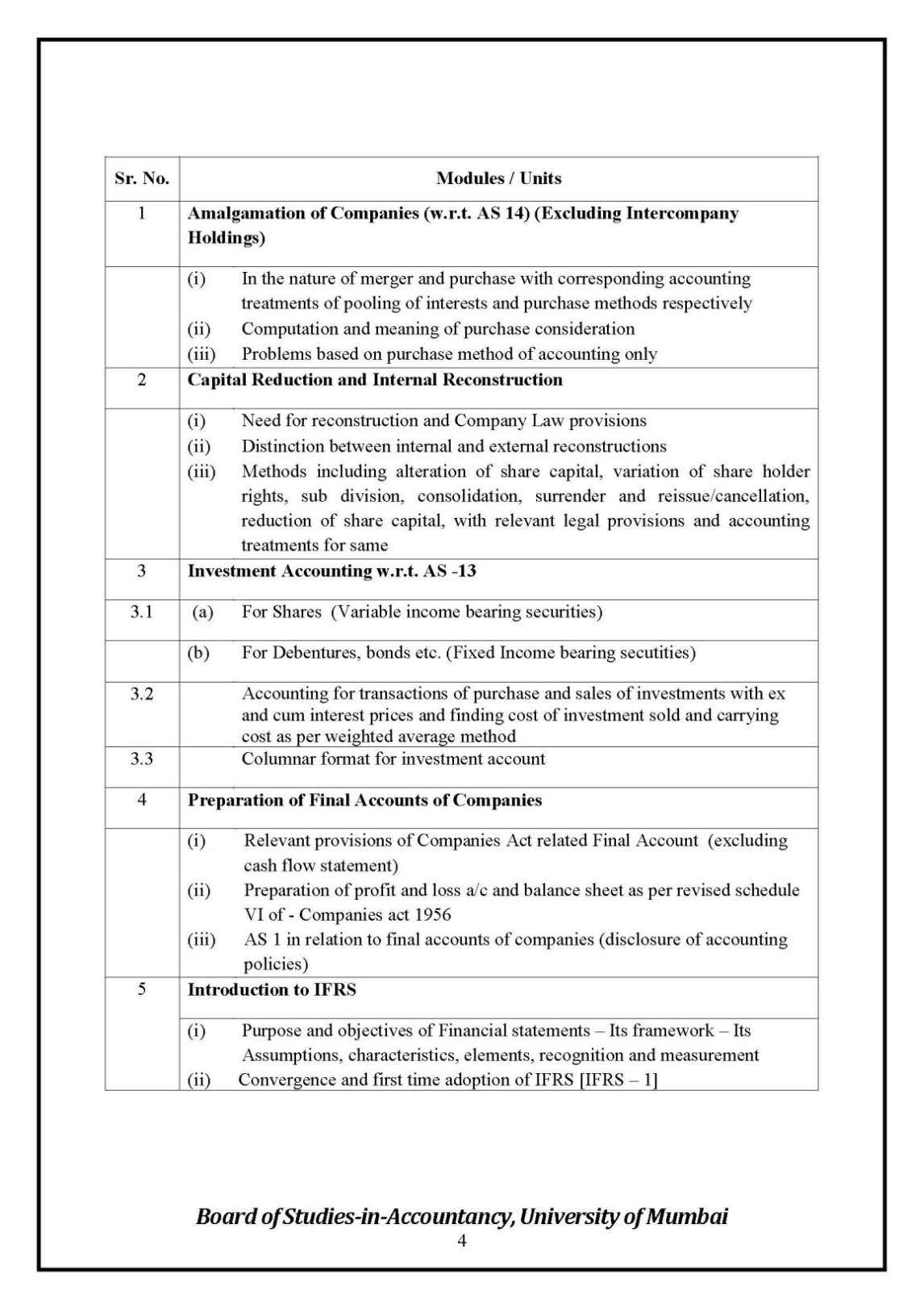 Paper pattern of TYB Com - 2018 2019 Student Forum