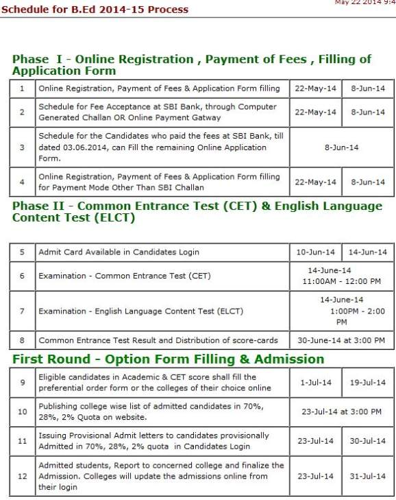 common admission process