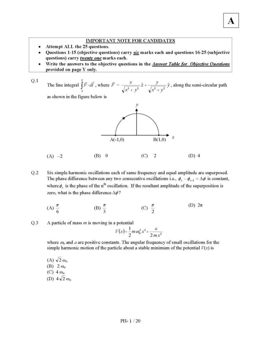 Iit jam sample papers (2019, 18, 17, 16, 15): solved question papers.