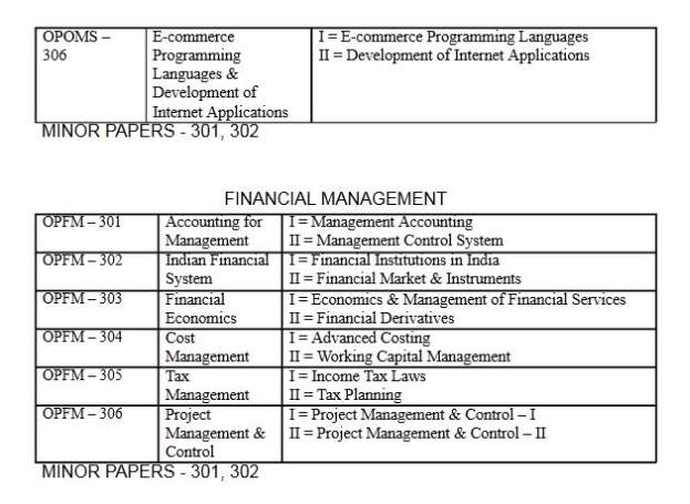 mbm calcutta university syllabus Commerce and management, west bengal state university reader in  taught  in the post graduate classes of the mbm dept university of calcutta from 1989 - 1993  member of the syllabus committee for development of curriculum.