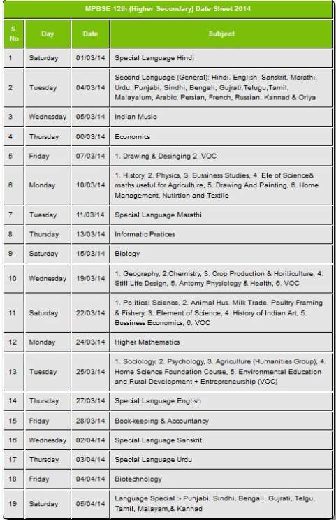Mp board exam 12 2018 2019 student forum mpbse 12th higher secondary date sheet 2015 malvernweather Image collections