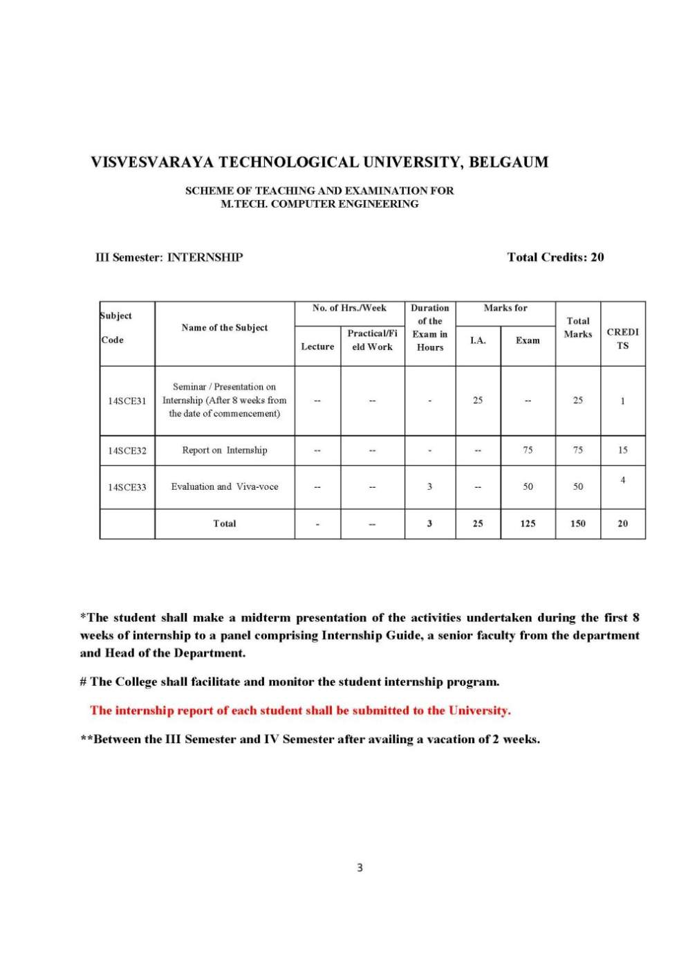 syllabus of vtu chem engg Subjects - chemical engineering  ch101, introduction to chemical  engineering, 100  ch405, chemical engineering thermodynamics- i, 300.