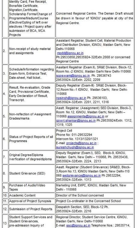 management programme term end examination No of printed pages : 4 ms-2 management programme term-end examination june, 2012 05252 ms-2 : management of human resources time : 3 hours maximum marks : 100.