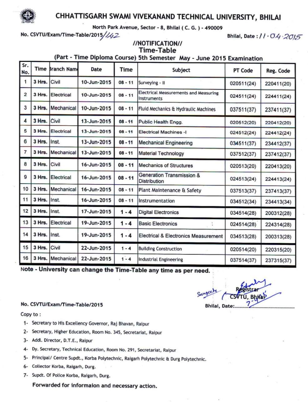 Csvtu diploma engineering time table 2018 2019 student forum for Rgpv time table 4 th sem 2015