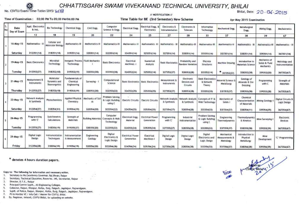 Csvtu new time table 1st sem 2018 2019 student forum for Rgpv time table 6th sem 2015