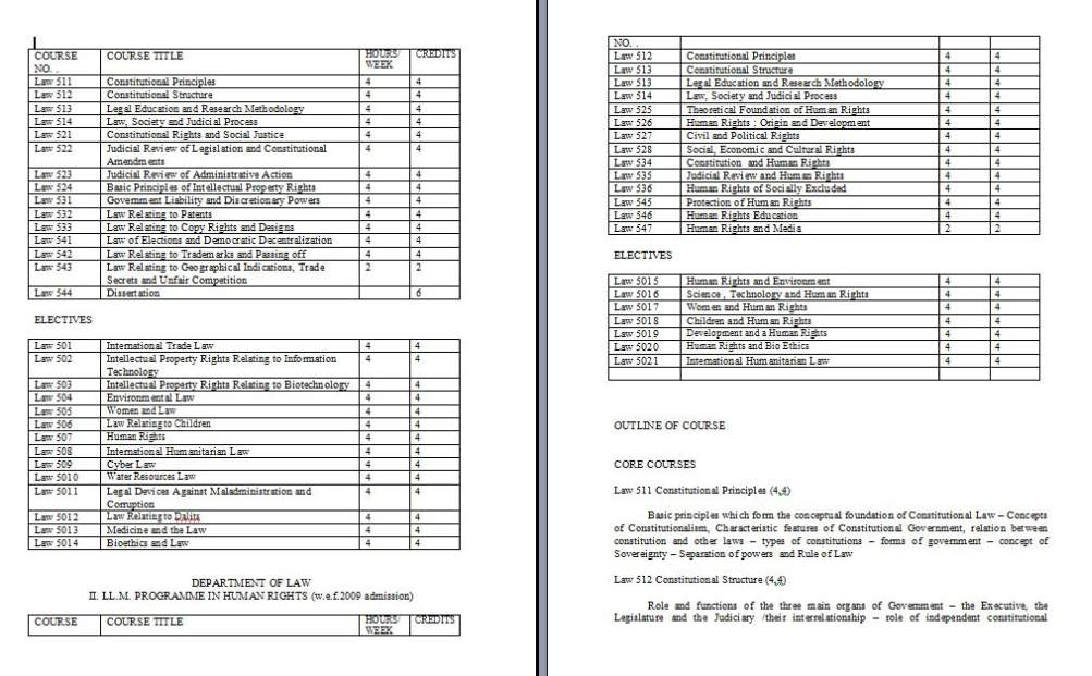 kerala university phd coursework syllabus The central universities common entrance test  cucet 2018 is for undergraduate as well as post graduate courses admissions  central university of kerala.