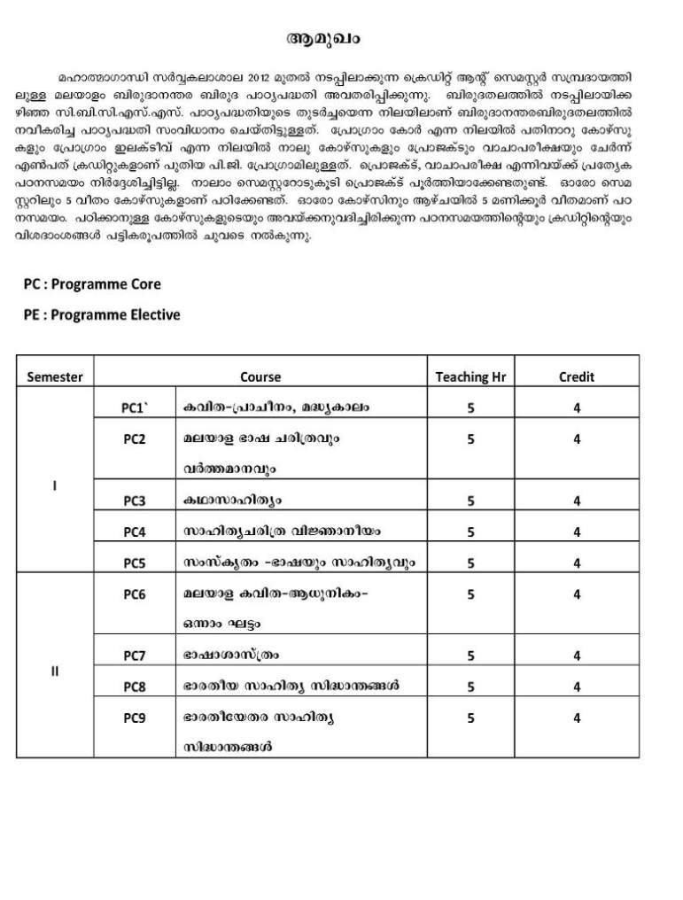 mg university online thesis search