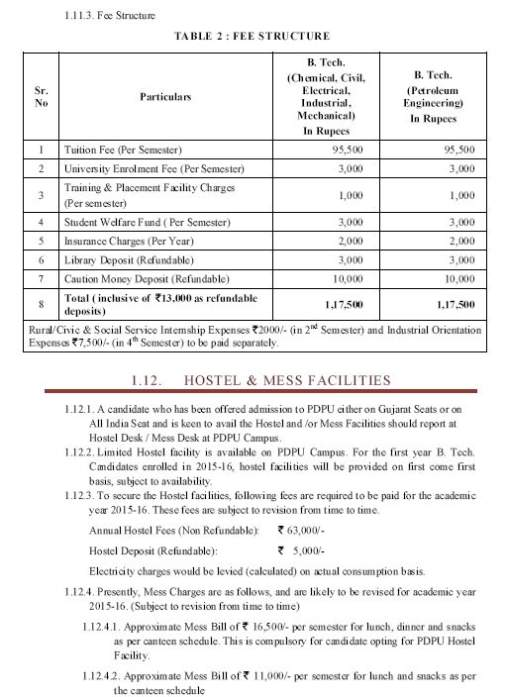 Fee Structure For B Tech In PDPU - 2018 2019 Student Forum
