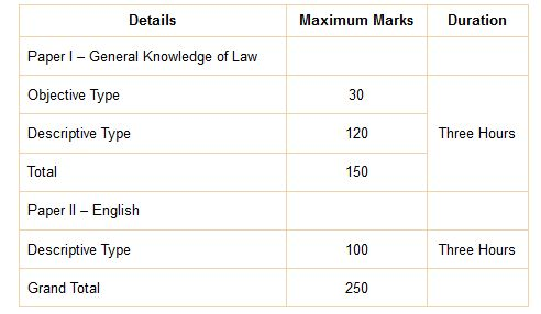 Legal essay topics in india