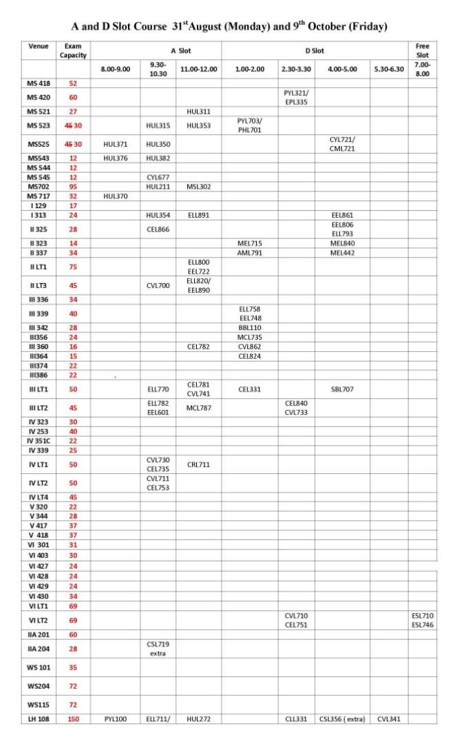 Iitd minor time table 2018 2019 student forum for Rtu 4th sem time table