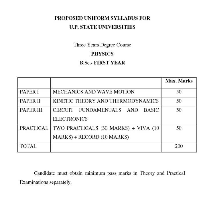 Agriculture college physics 1 subjects
