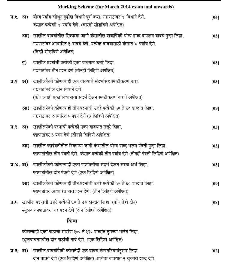 Ssc Model Question Papers Pdf