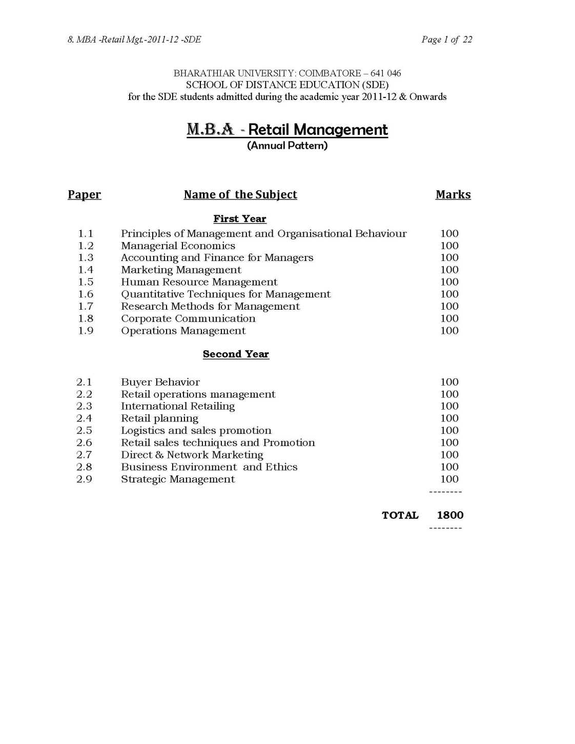 Retail Management Notes For MBA - 2018 2019 Student Forum