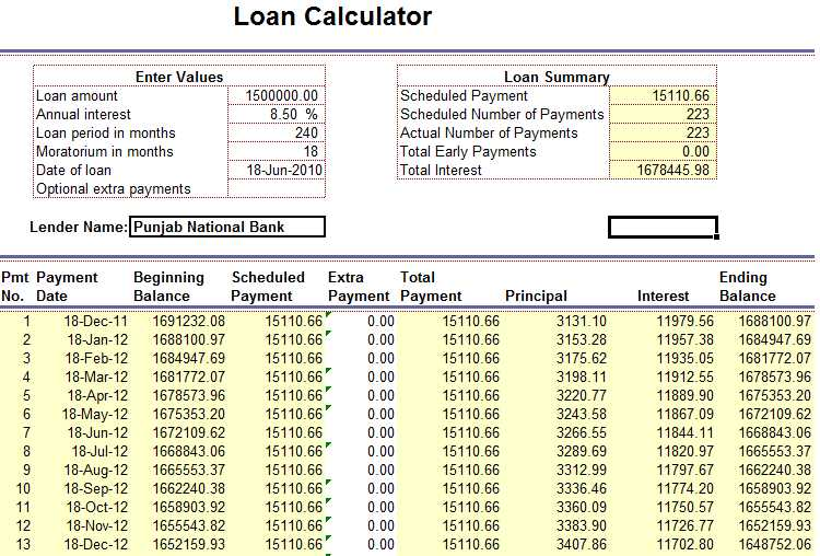 Car Loan Calculator With Extra Payments >> Easy Car Loan Approval Car Calculator For Leasing Two