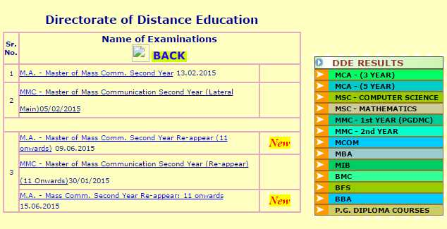 gjust distance education results