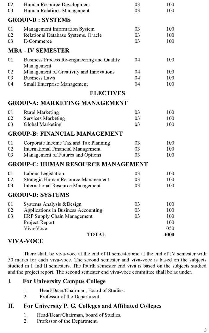 Human Resources research paper mba