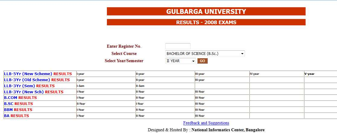 syllabus of mba gug Visit indiaresultscom for gulbarga university results name wise 2018 know your gug ba, bsc, bcom results with all details at gugacin.