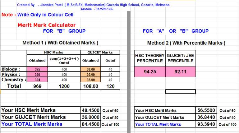 Calculate Merit Marks GUJCET - 2018 2019 Student Forum