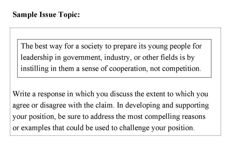 essays on servant lead. gre issue essay practice sample prompts ...