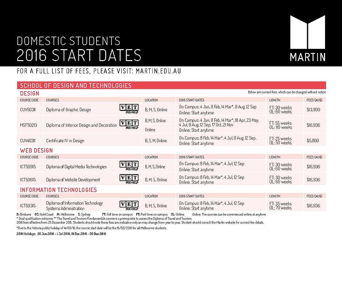 Martin College Dates And Fees