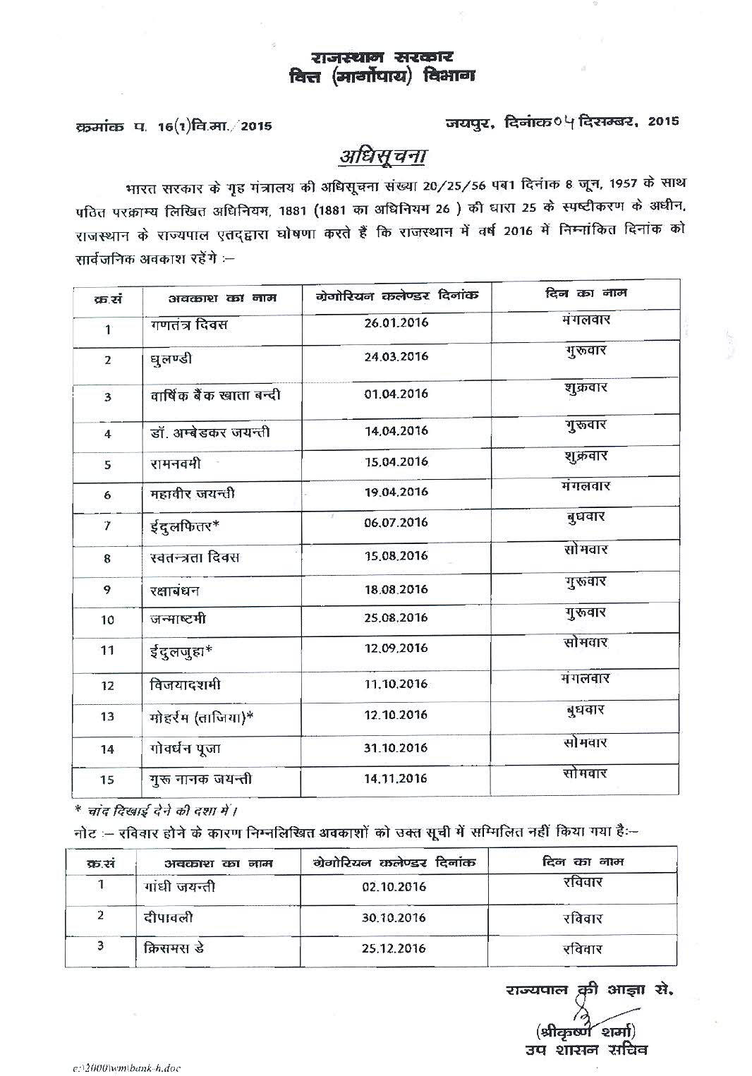 Rajasthan bank holidays  list