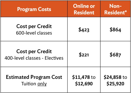 Law online accounting courses for college credit