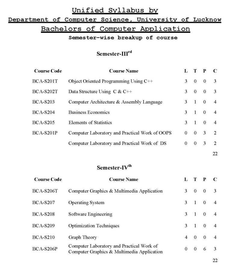 bca se syllabus Bca syllabus 2015 – 2016 and 2016 bca course structure for 2015 – 2016 and software engineering.