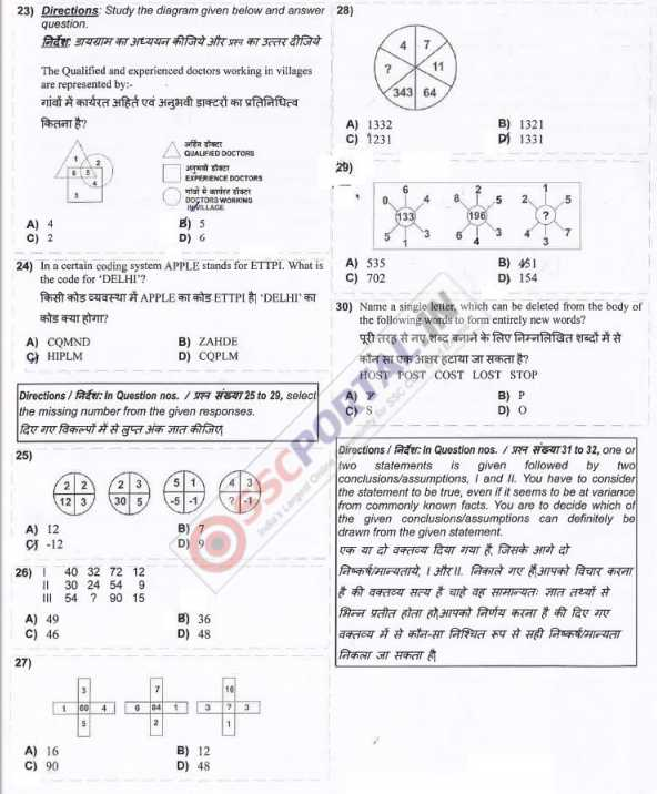 SSC All Graduate Level Exams Solved Papers 1997 Upto Date available at ...