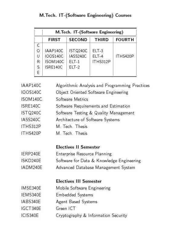m.tech thesis in mobile computing