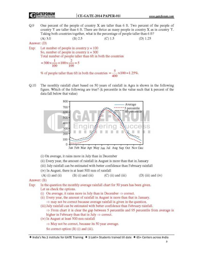 Gate Previous Question Papers With Solutions For Cse Pdf