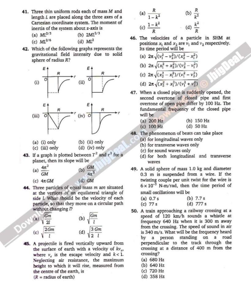76 Interior Design Entrance Exam Sample Papers