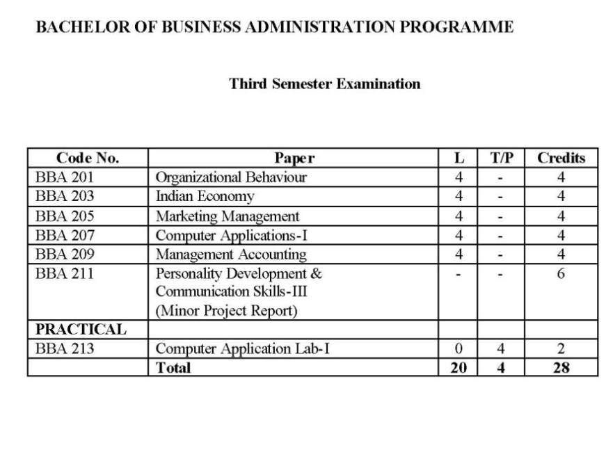 cost accounting research paper topics
