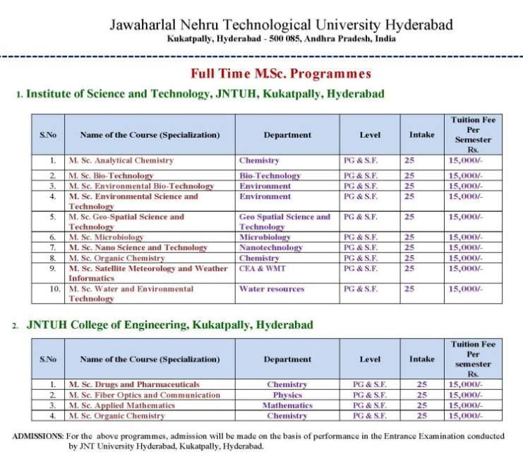 JNTU Hyderabad Courses List - 2018 2019 Student Forum