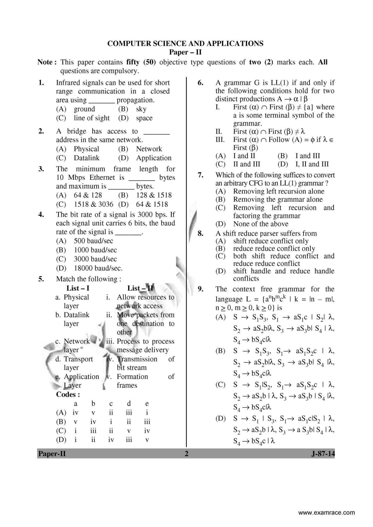Latest research papers in computer science 2011