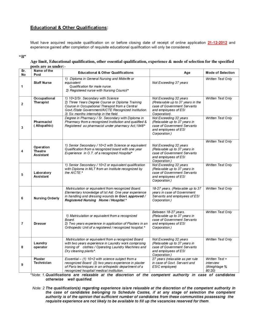 apply for staff nurse in esi hospital student forum if you want to know more about nurse job post this pdf file