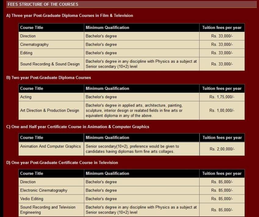 interior design courses in pune fees maharashtra