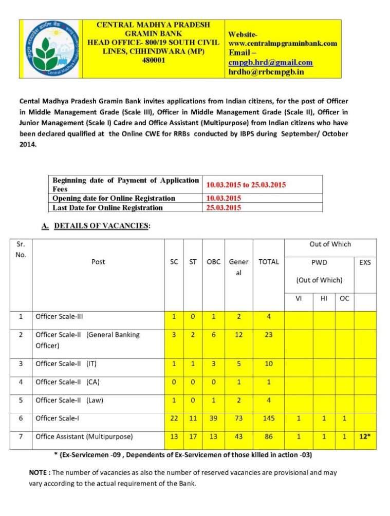 bank exams 2015 notifications in andhra pradesh