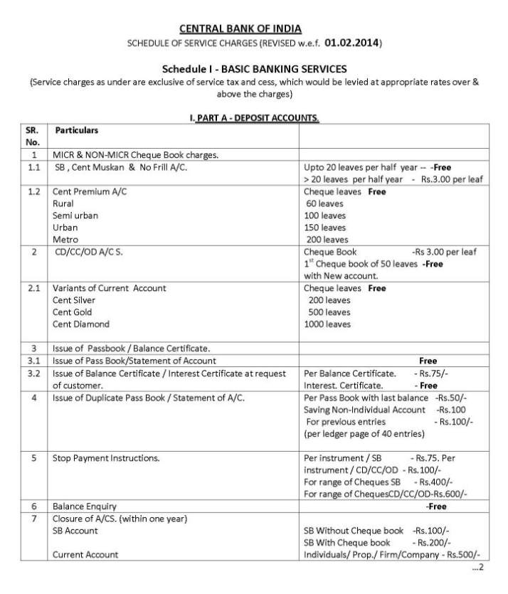 central bank of india dd form fill up