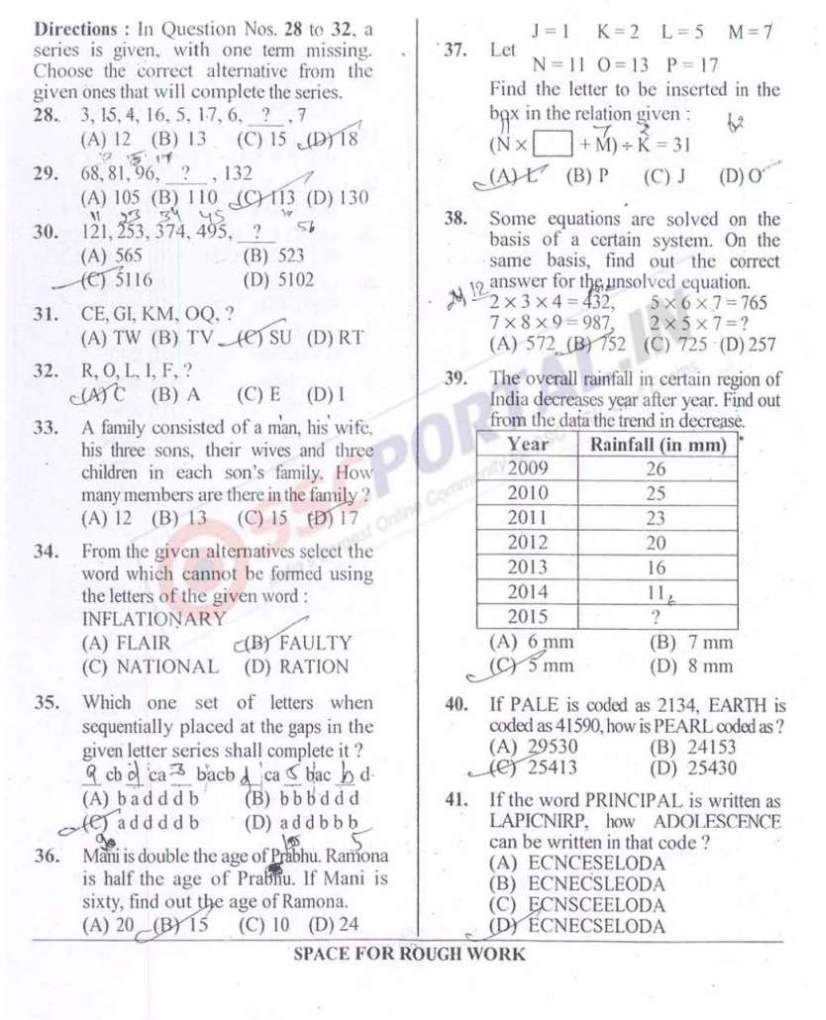 Ssc Higher Secondary Level Exam Previous Question Papers Pdf