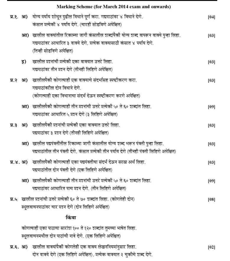 Ssc Model Question Paper 2014 Pdf