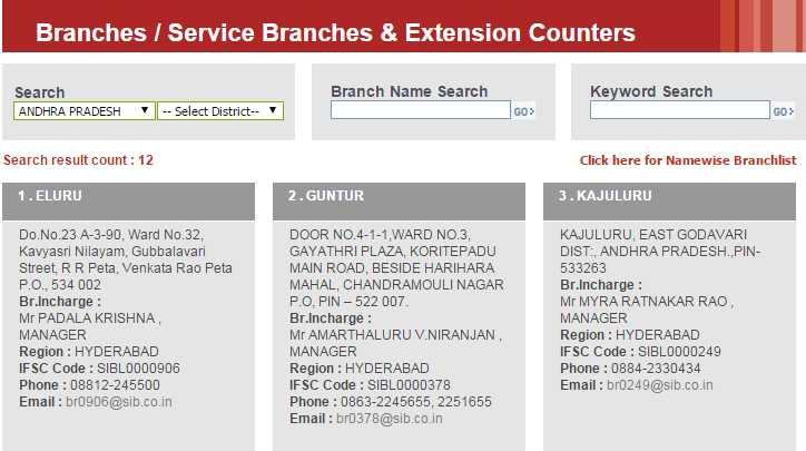 ifsc code south indian bank jayanagar bangalore