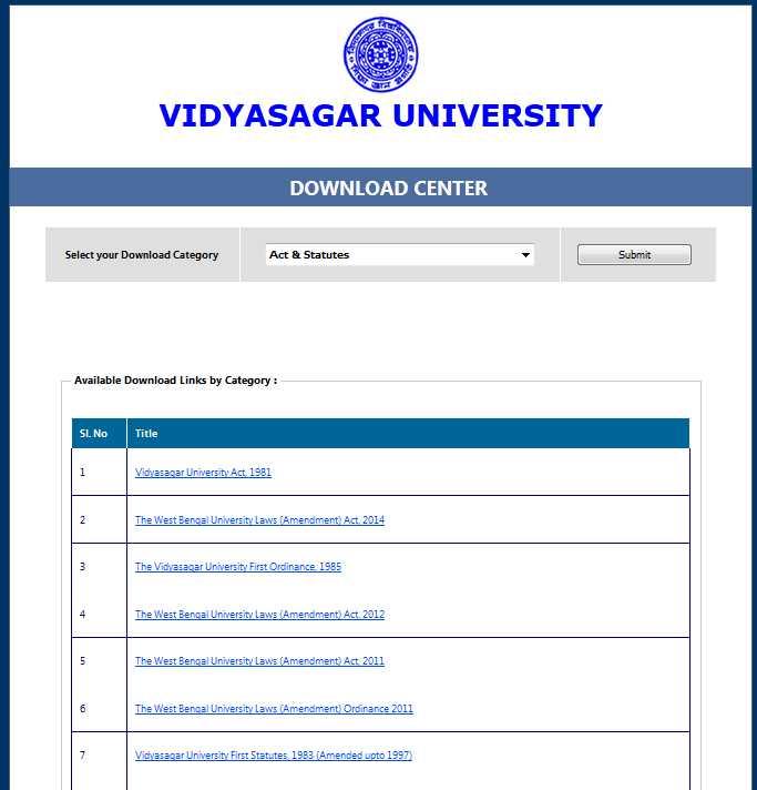 Vidyasagar University Rti Form Pdf